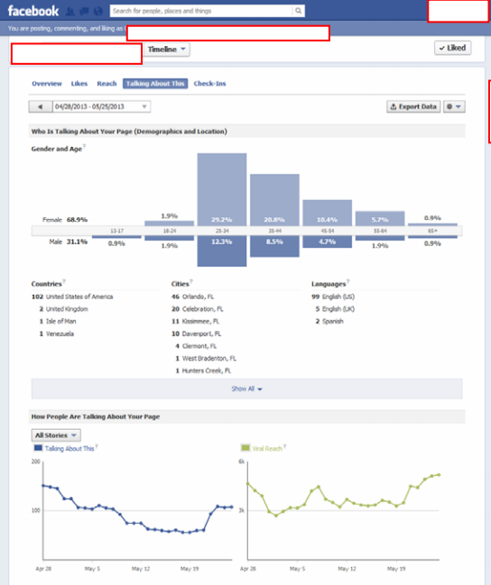 analytics fb 4